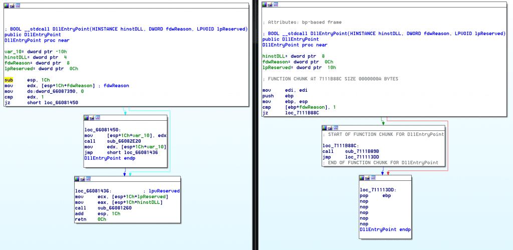 DLL Highjacking Example